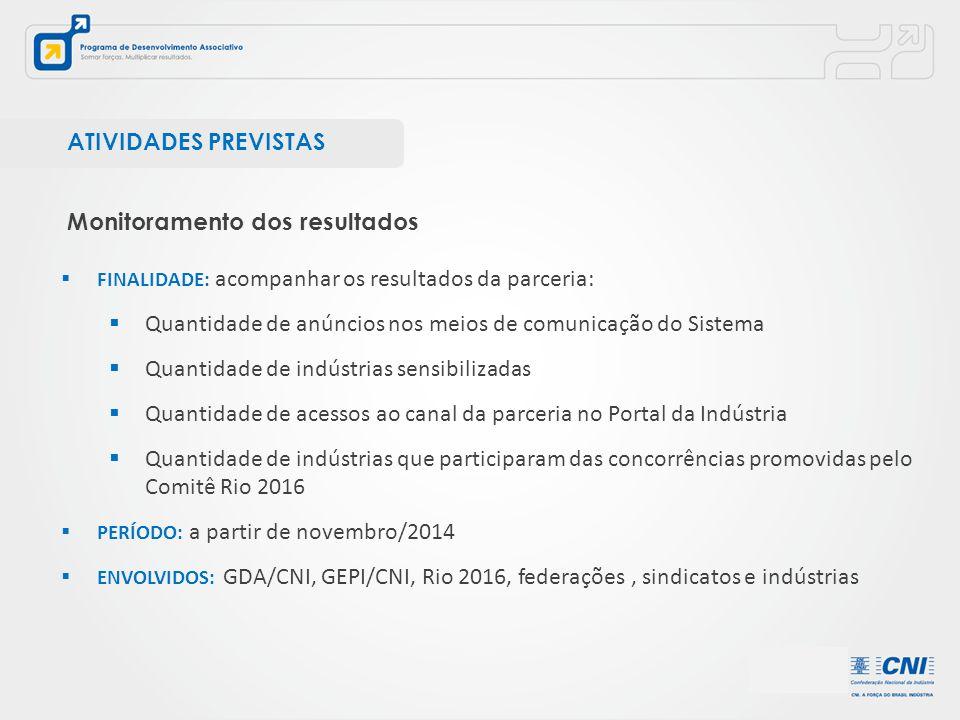 NOVAS INICIATIVAS ATIVIDADES PREVISTAS Monitoramento dos resultados