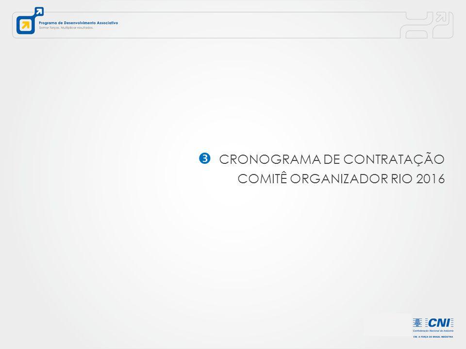 CRONOGRAMA DE CONTRATAÇÃO