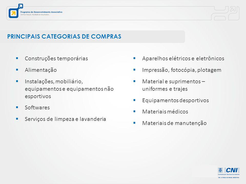 PRINCIPAIS CATEGORIAS DE COMPRAS