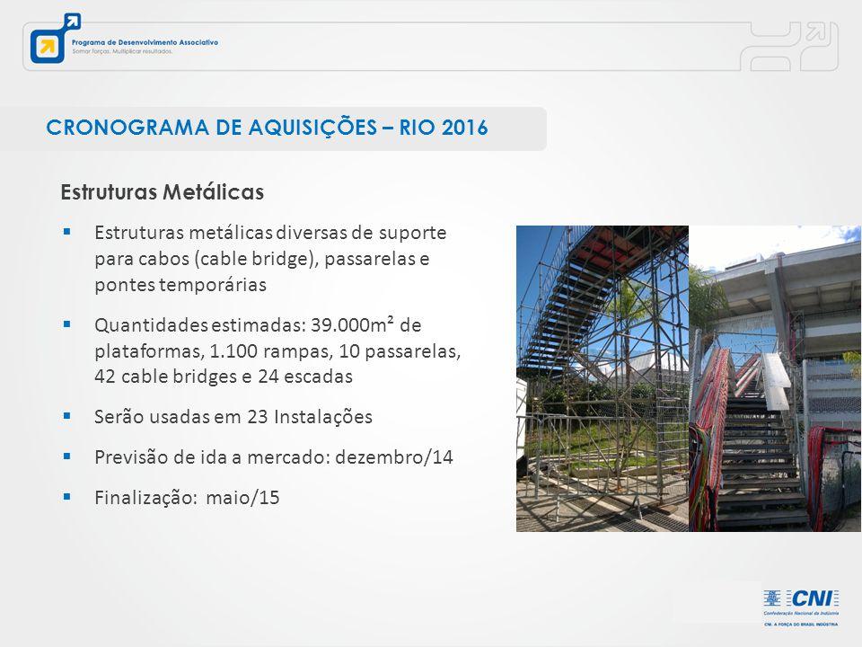 CRONOGRAMA DE AQUISIÇÕES – RIO 2016