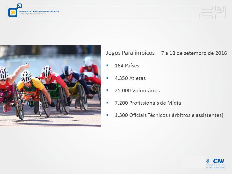 Jogos Paralímpicos – 7 a 18 de setembro de 2016