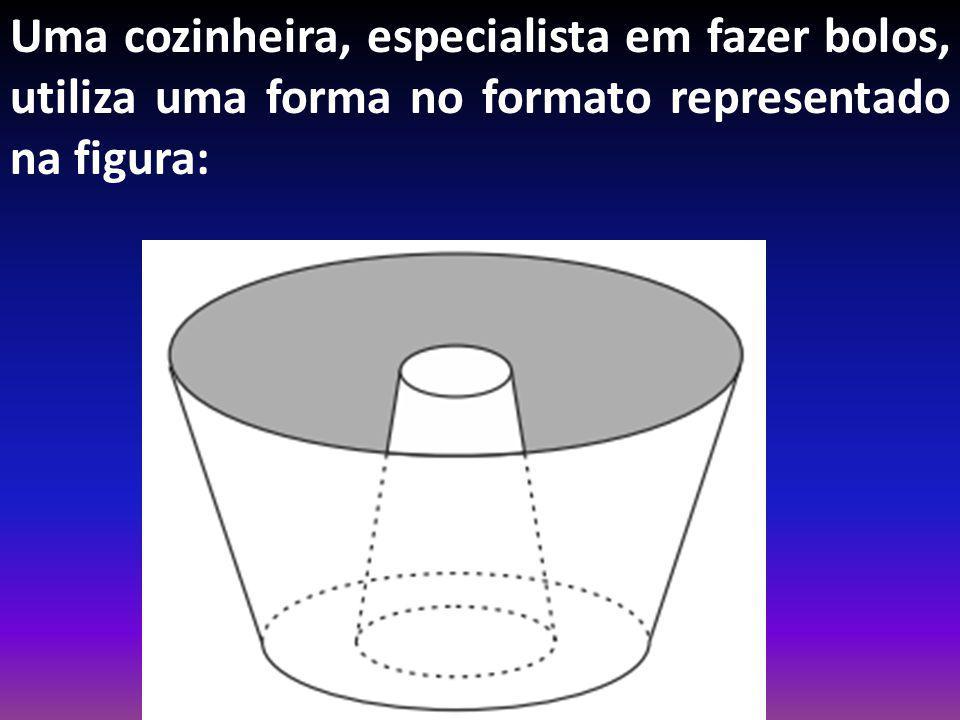 Uma cozinheira, especialista em fazer bolos, utiliza uma forma no formato representado na figura: