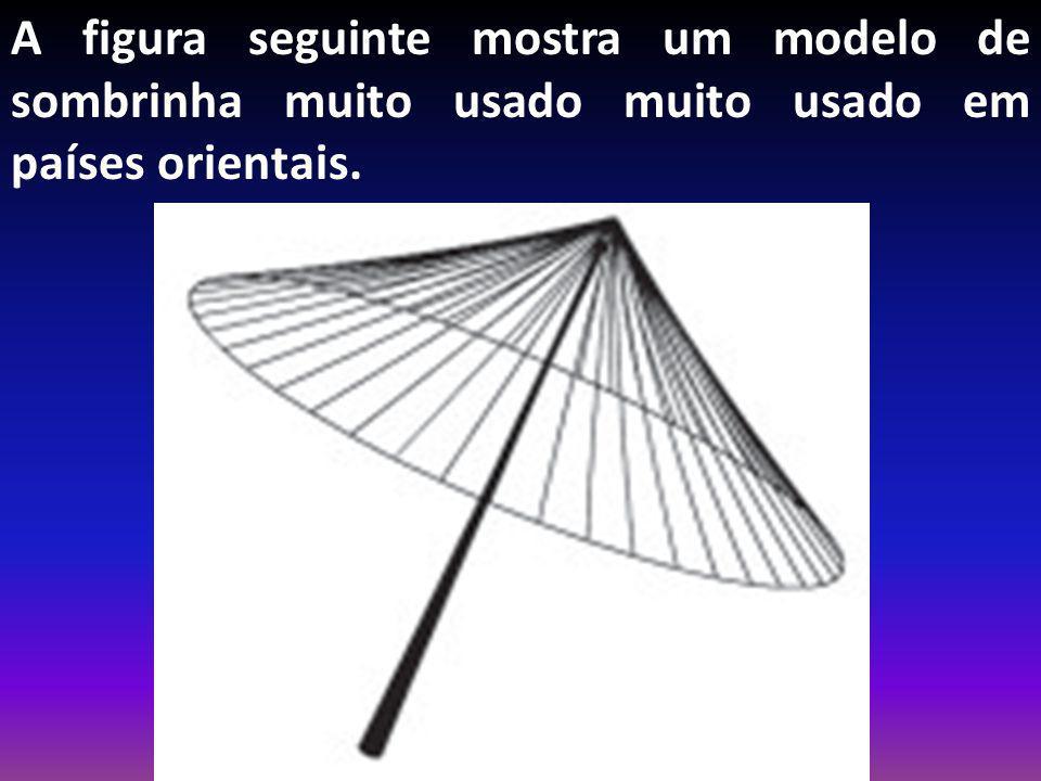 A figura seguinte mostra um modelo de sombrinha muito usado muito usado em países orientais.