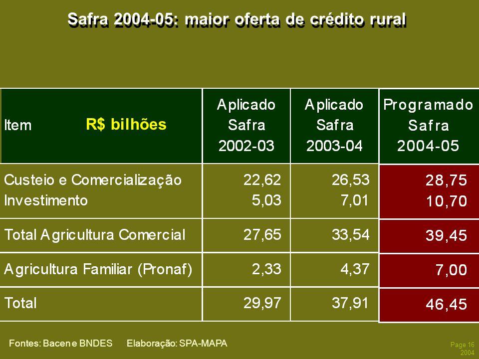 Safra 2004-05: maior oferta de crédito rural