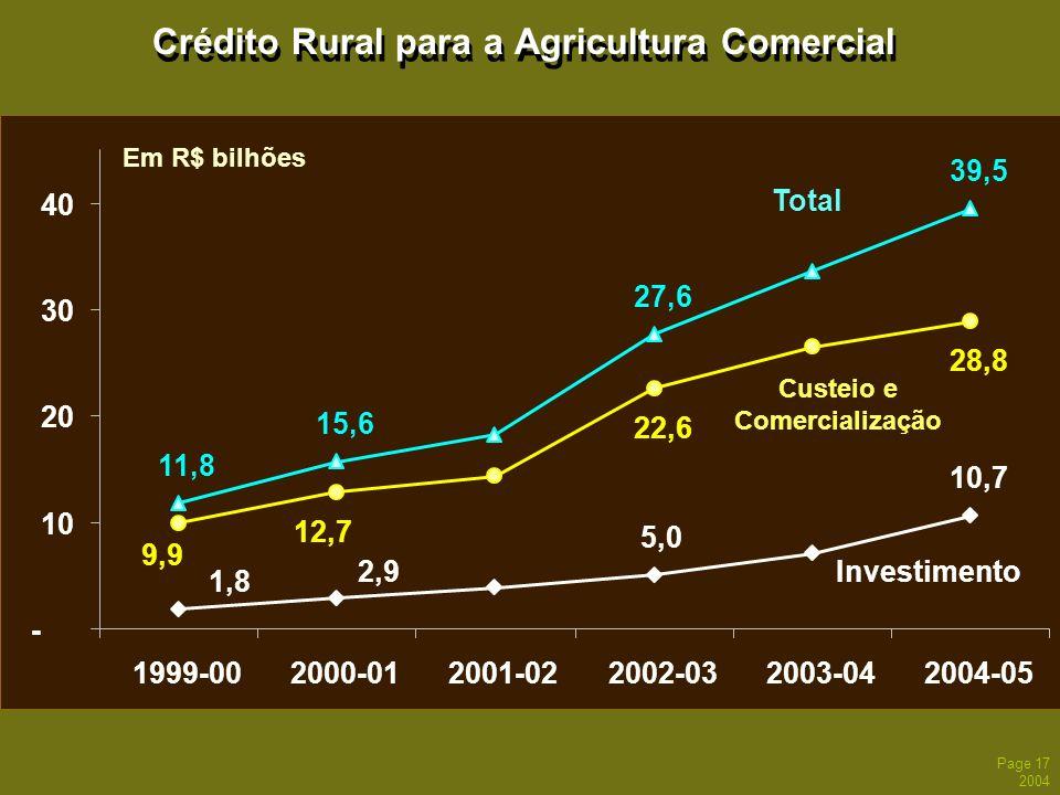 Crédito Rural para a Agricultura Comercial