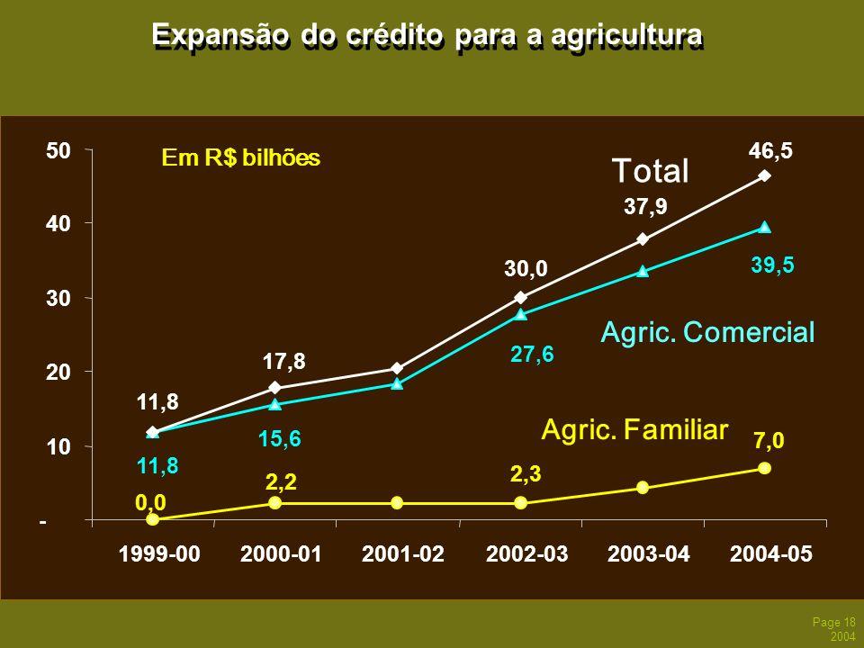 Expansão do crédito para a agricultura