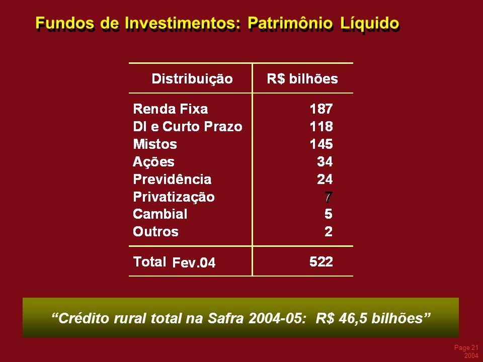Fundos de Investimentos: Patrimônio Líquido