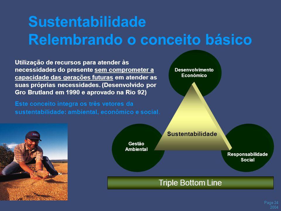 Sustentabilidade Relembrando o conceito básico