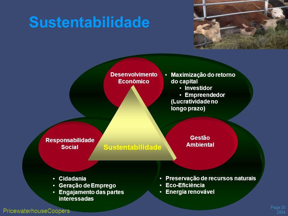 Sustentabilidade Sustentabilidade PricewaterhouseCoopers