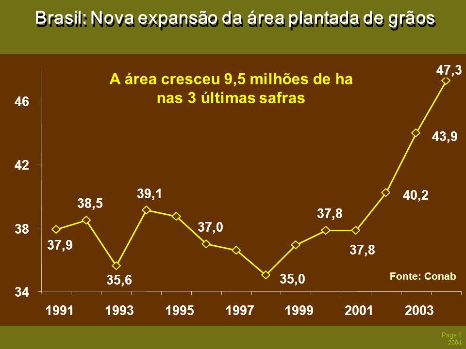 Brasil: Nova expansão da área plantada de grãos