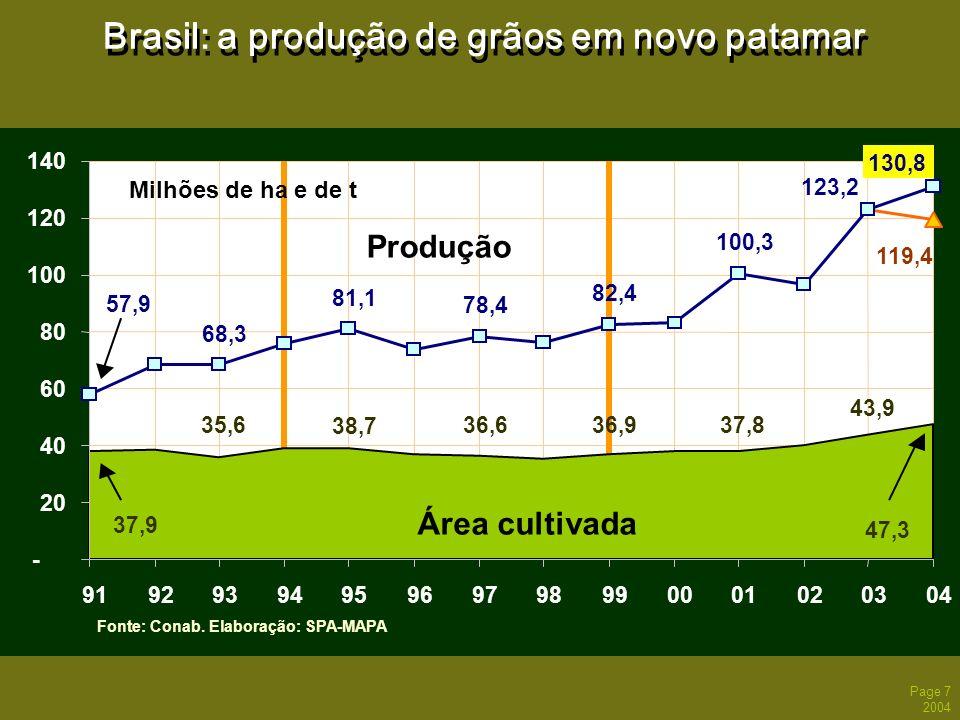 Brasil: a produção de grãos em novo patamar