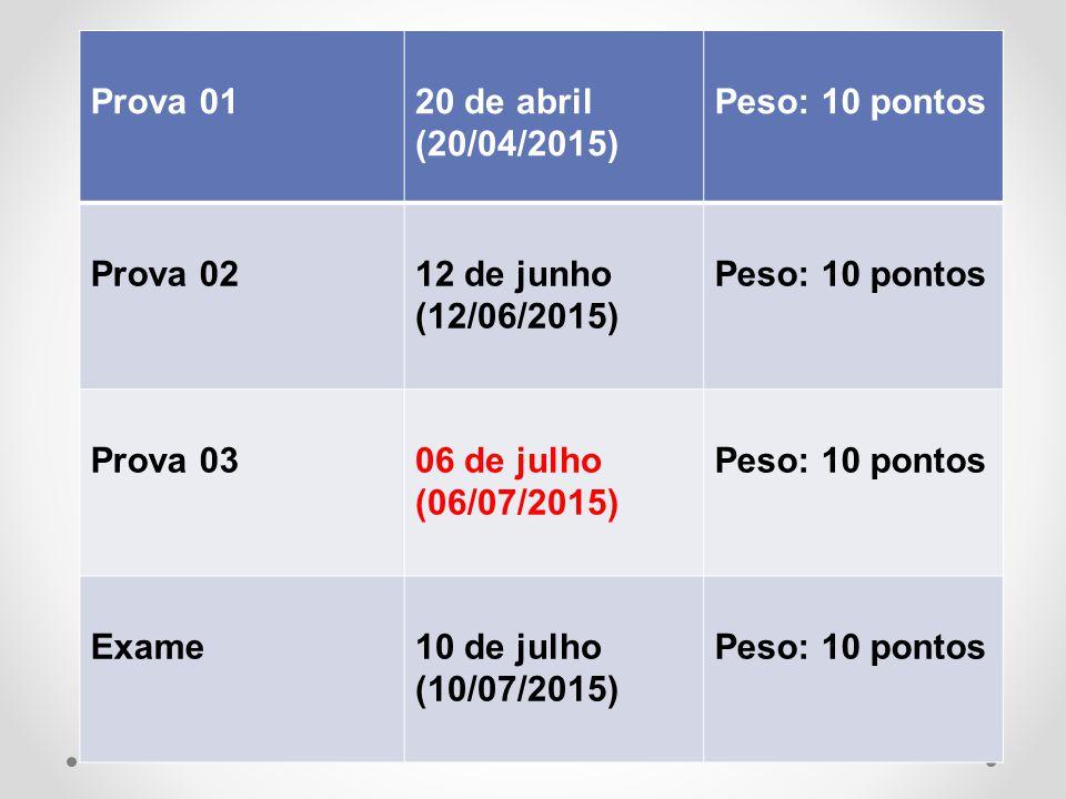 Calendário Provas Prova 01 20 de abril (20/04/2015) Peso: 10 pontos