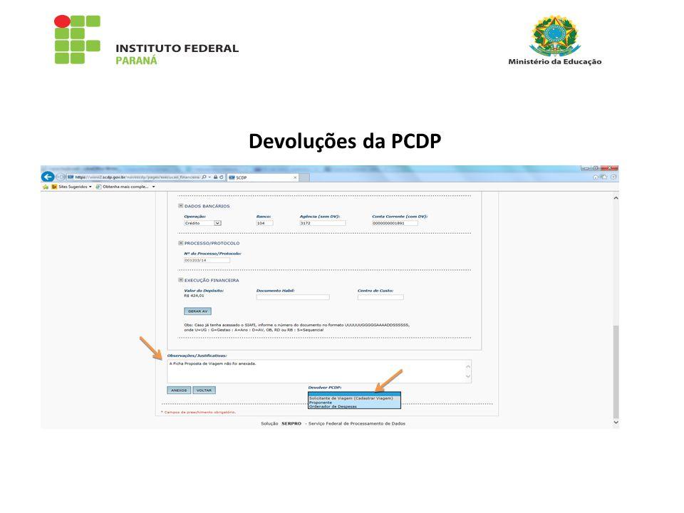 Devoluções da PCDP