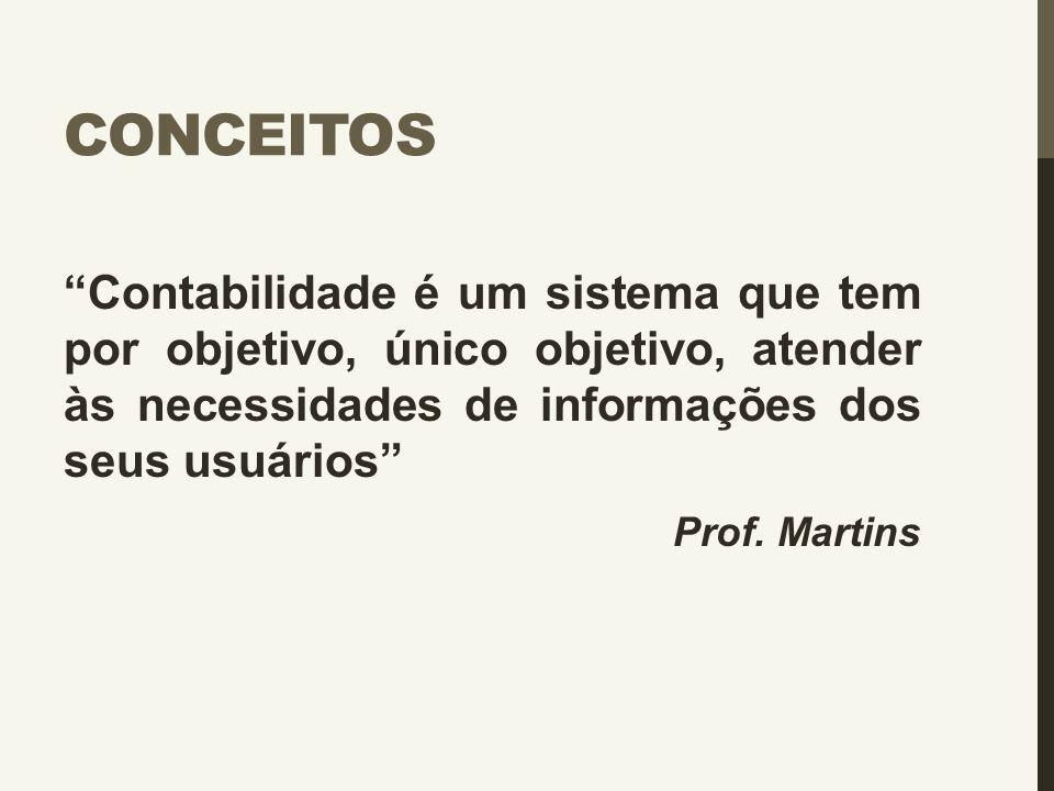 Conceitos Contabilidade é um sistema que tem por objetivo, único objetivo, atender às necessidades de informações dos seus usuários