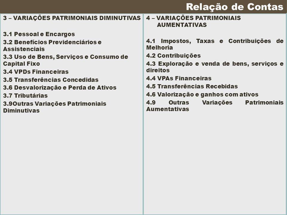 Relação de Contas 3 – VARIAÇÕES PATRIMONIAIS DIMINUTIVAS