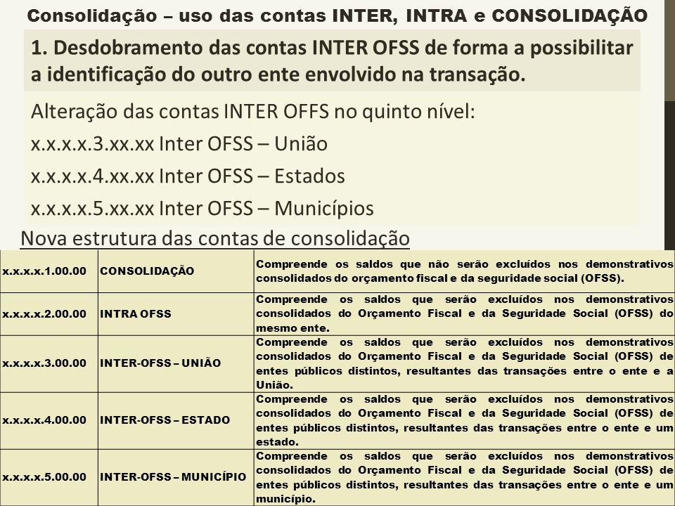 Alteração das contas INTER OFFS no quinto nível: