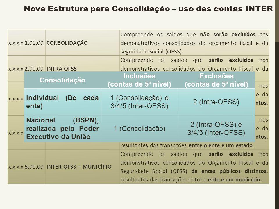 Nova Estrutura para Consolidação – uso das contas INTER
