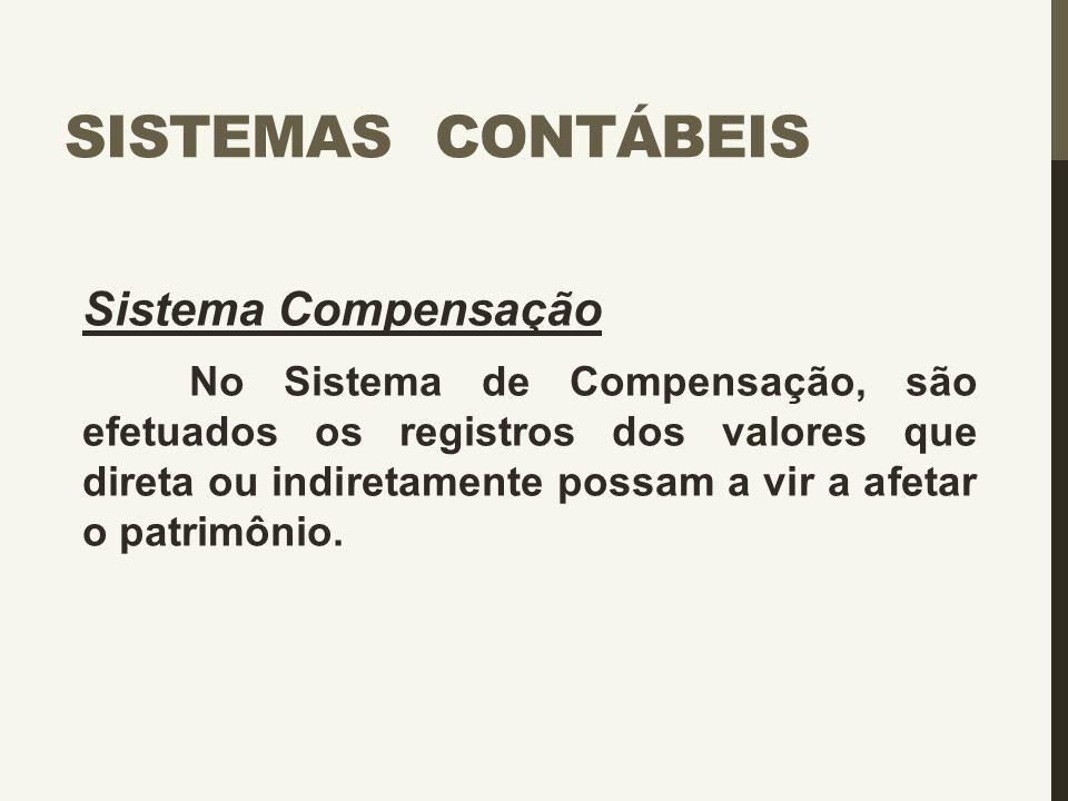 Sistemas Contábeis Sistema Compensação