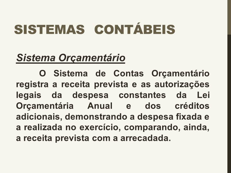 Sistemas Contábeis Sistema Orçamentário