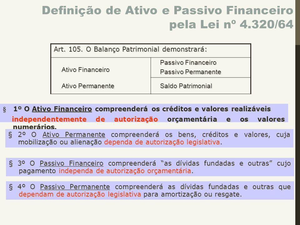 Definição de Ativo e Passivo Financeiro pela Lei nº 4.320/64