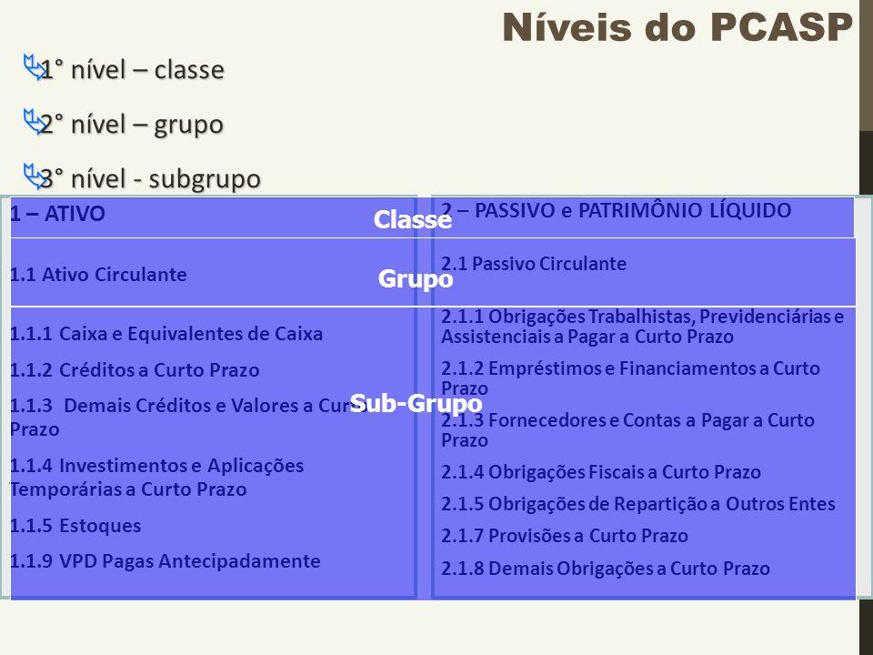 Níveis do PCASP 1° nível – classe 2° nível – grupo 3° nível - subgrupo