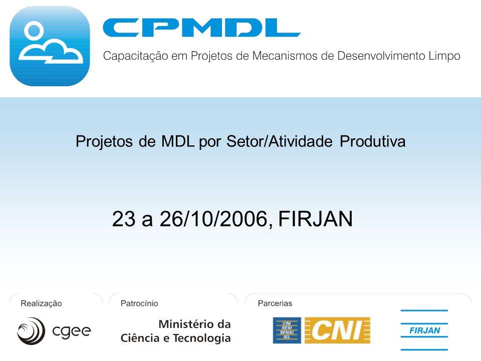Projetos de MDL por Setor/Atividade Produtiva
