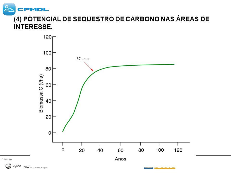 (4) POTENCIAL DE SEQÜESTRO DE CARBONO NAS ÁREAS DE INTERESSE.