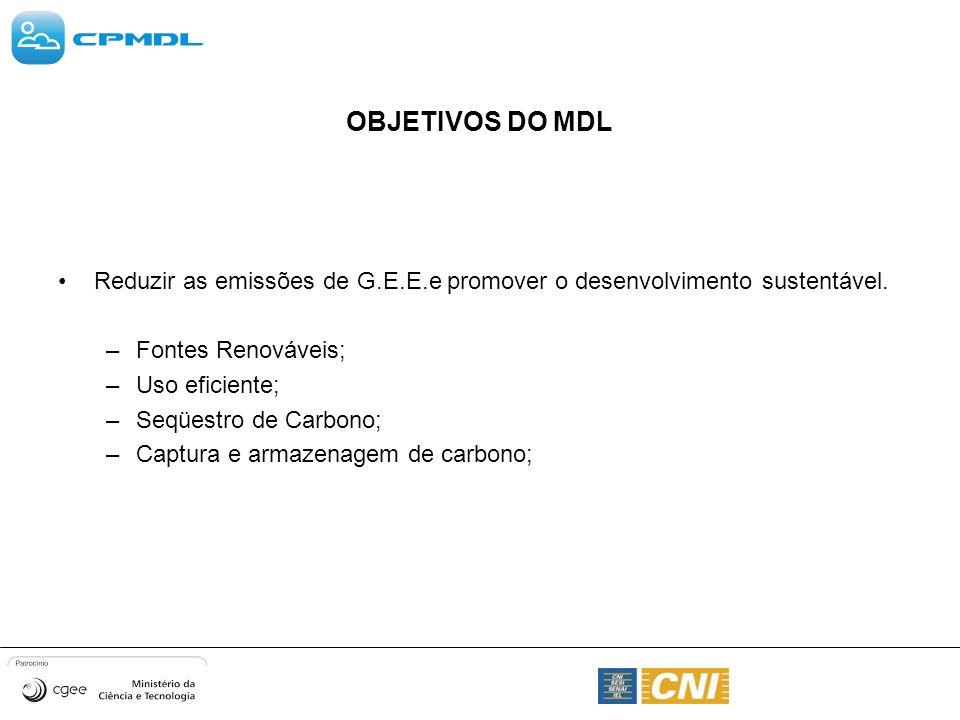OBJETIVOS DO MDL Reduzir as emissões de G.E.E.e promover o desenvolvimento sustentável. Fontes Renováveis;