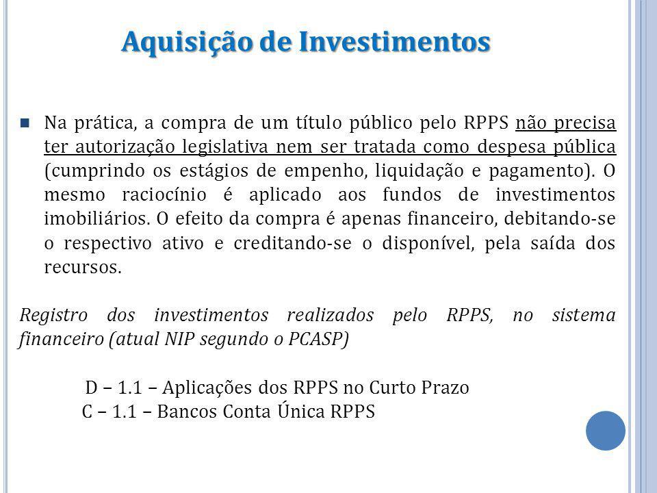 Aquisição de Investimentos