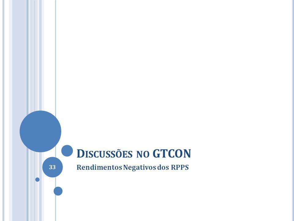 Rendimentos Negativos dos RPPS