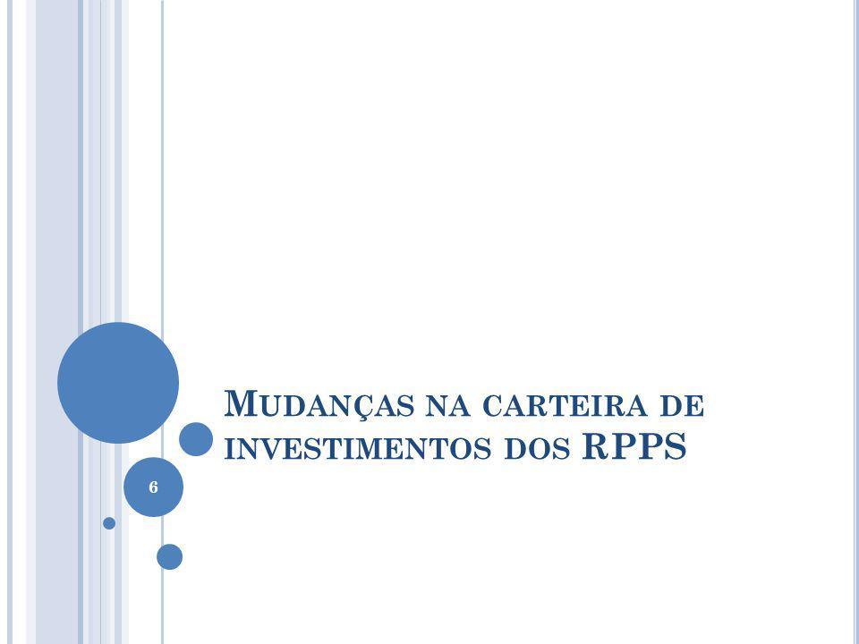 Mudanças na carteira de investimentos dos RPPS