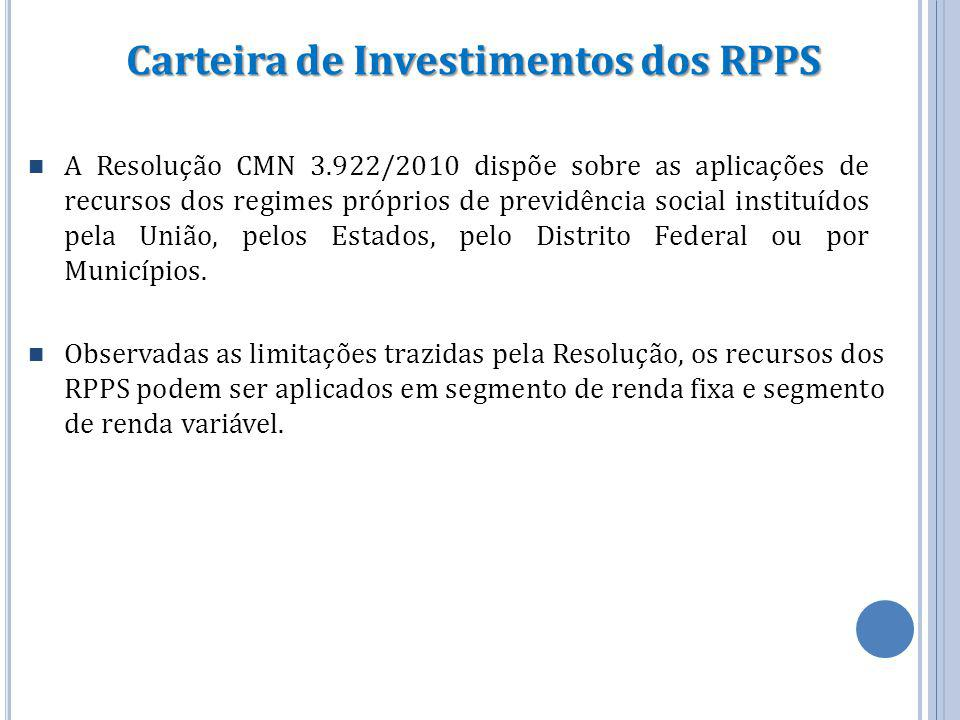 Carteira de Investimentos dos RPPS
