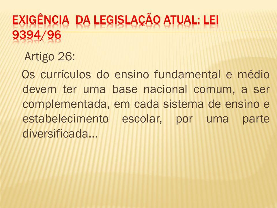 Exigência da legislação atual: Lei 9394/96