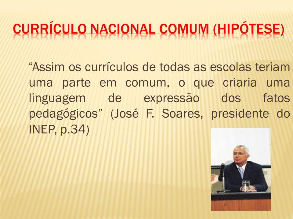 Currículo Nacional Comum (Hipótese)