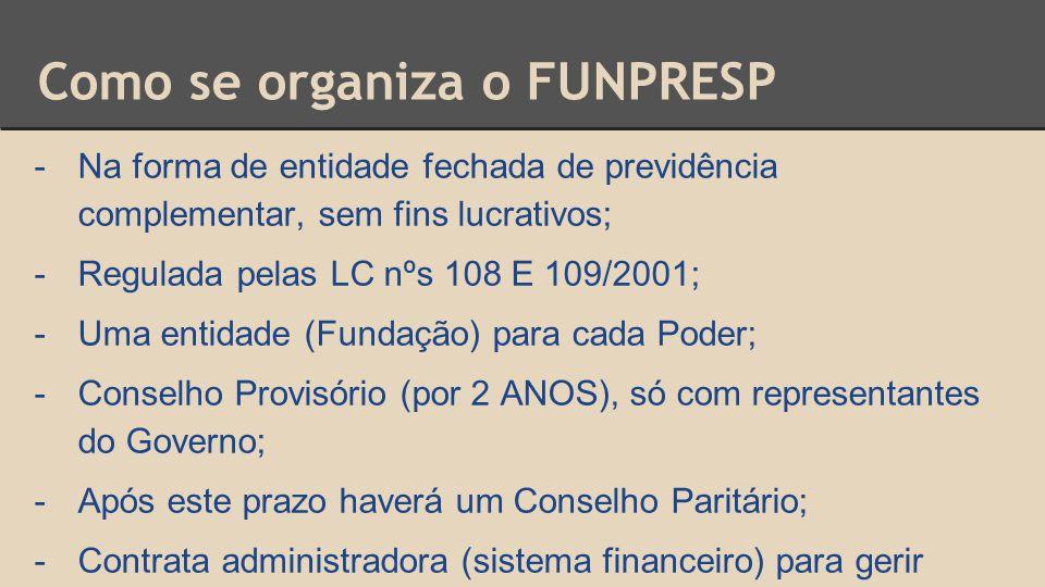Como se organiza o FUNPRESP