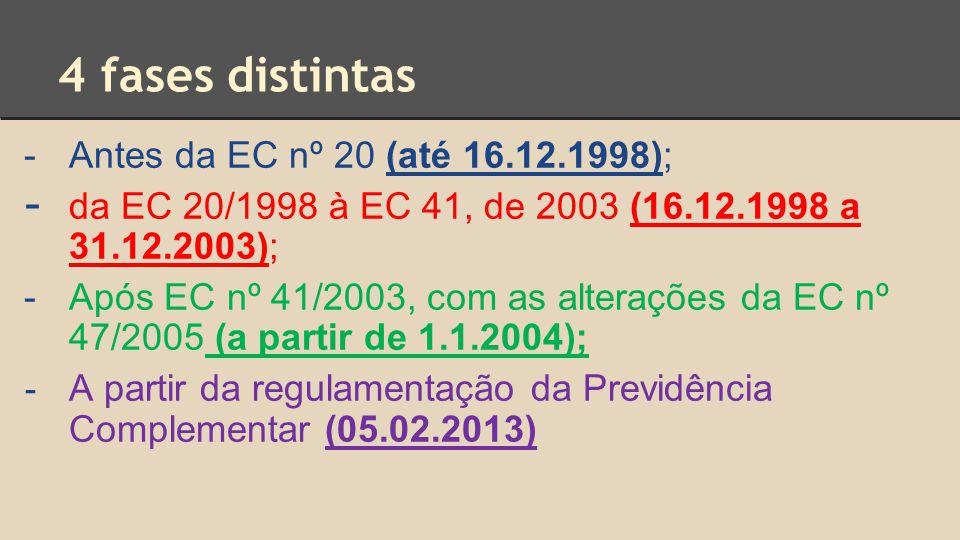 4 fases distintas Antes da EC nº 20 (até 16.12.1998);