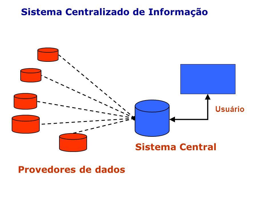 Sistema Centralizado de Informação