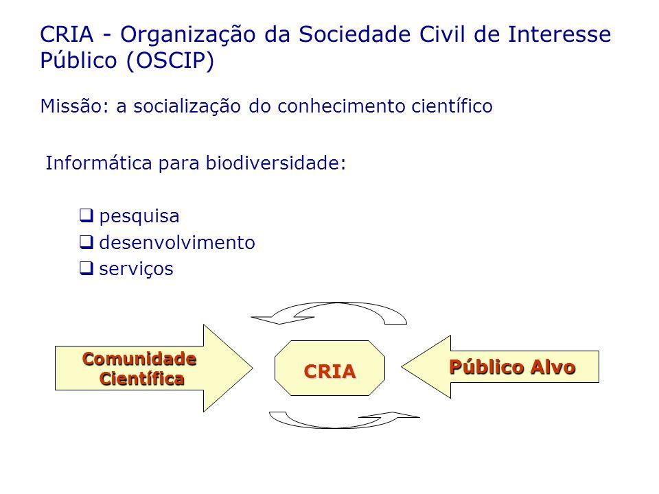 CRIA - Organização da Sociedade Civil de Interesse Público (OSCIP) Missão: a socialização do conhecimento científico