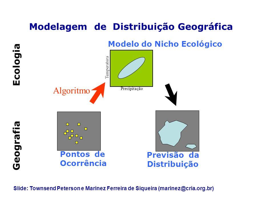 Modelagem de Distribuição Geográfica