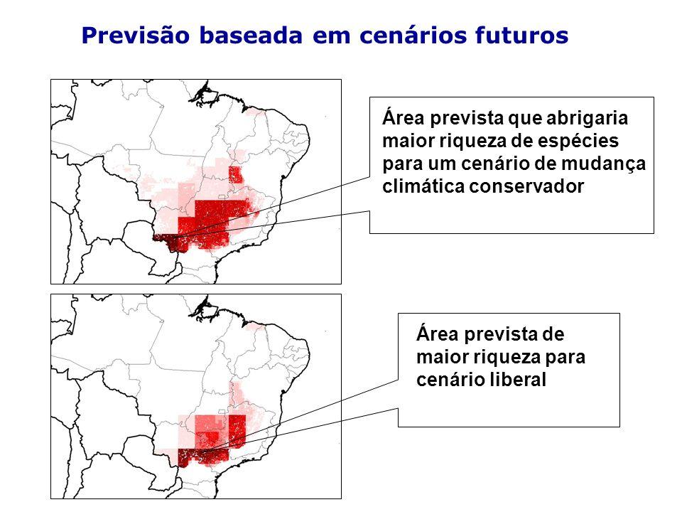 Previsão baseada em cenários futuros