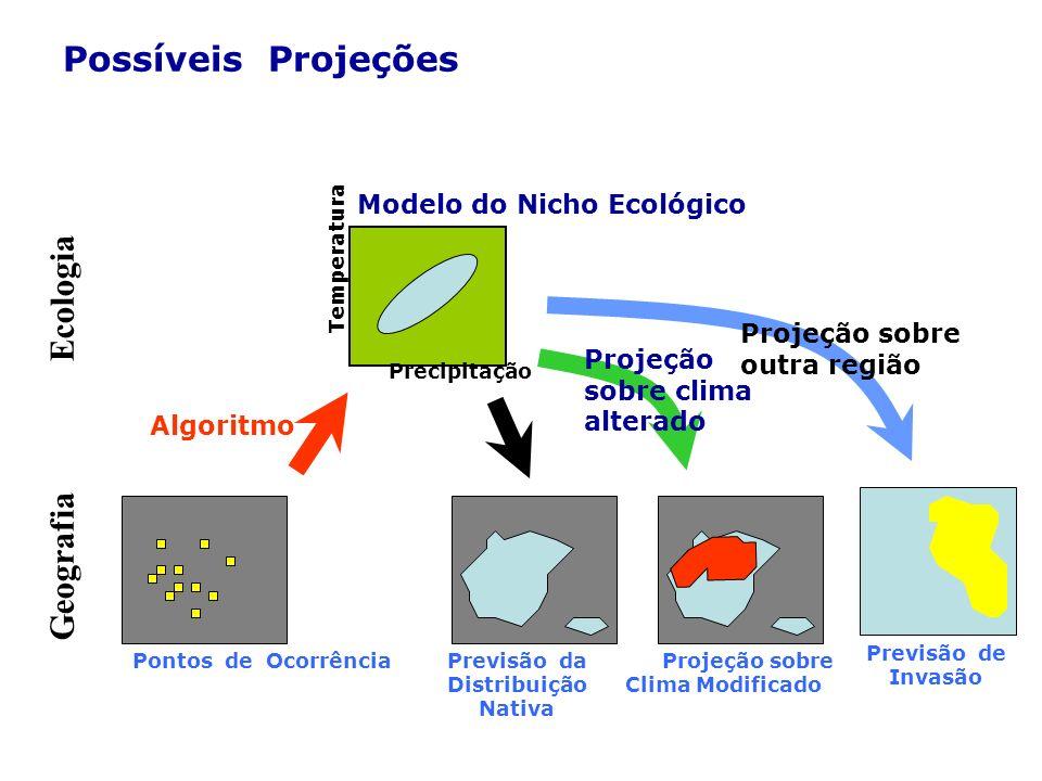 Possíveis Projeções Geografia Ecologia Modelo do Nicho Ecológico