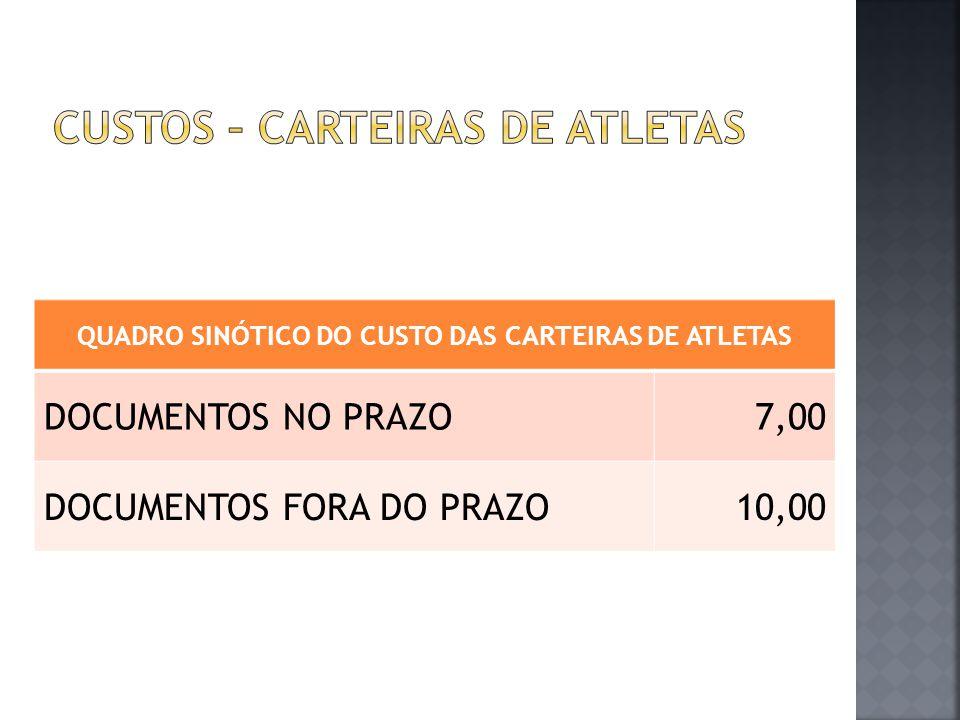 CUSTOS – CARTEIRAS DE ATLETAS