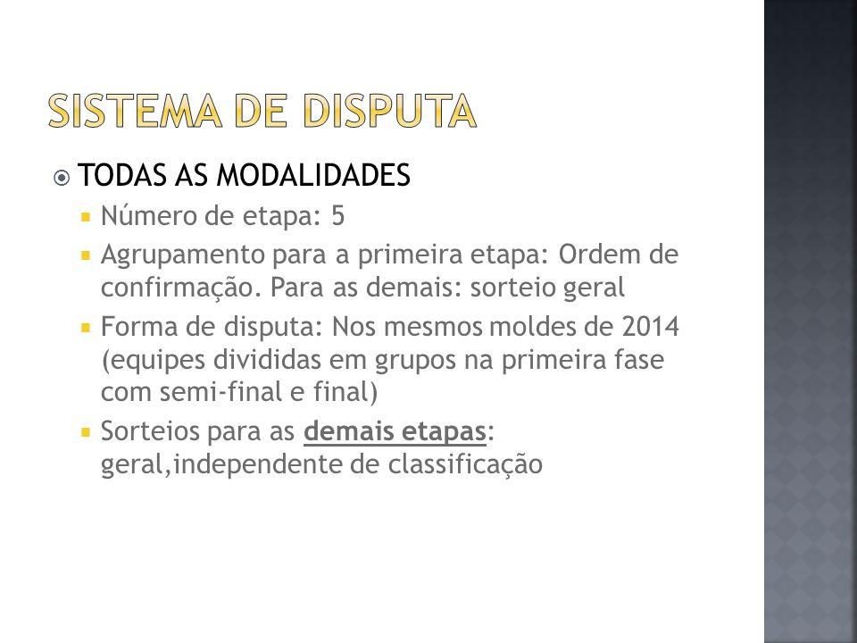 SISTEMA DE DISPUTA TODAS AS MODALIDADES Número de etapa: 5