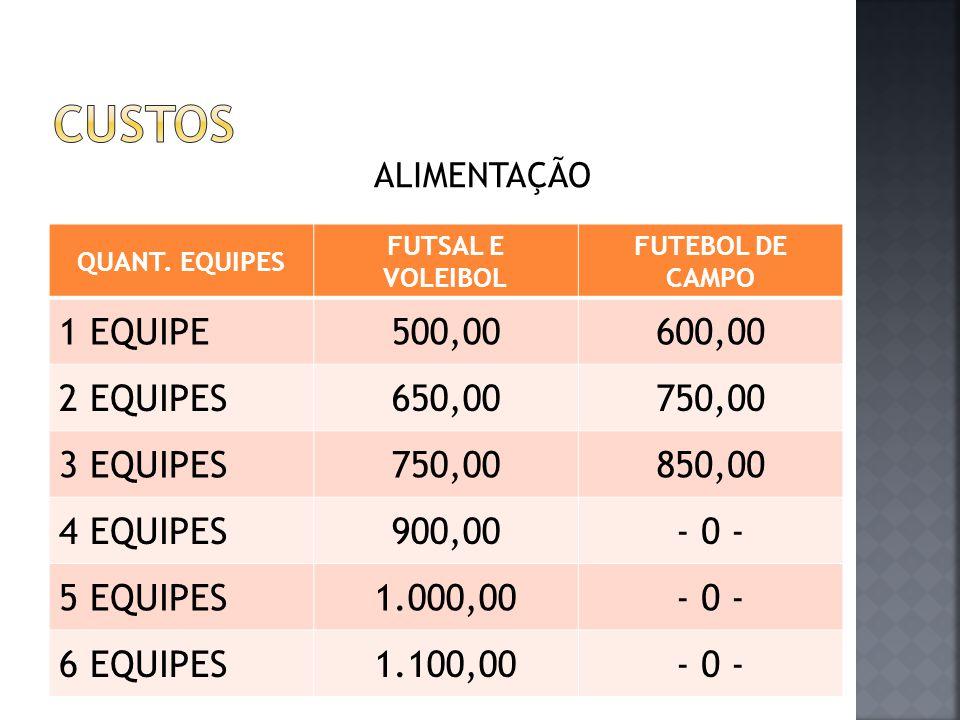 CUSTOS 1 EQUIPE 500,00 600,00 2 EQUIPES 650,00 750,00 3 EQUIPES 850,00