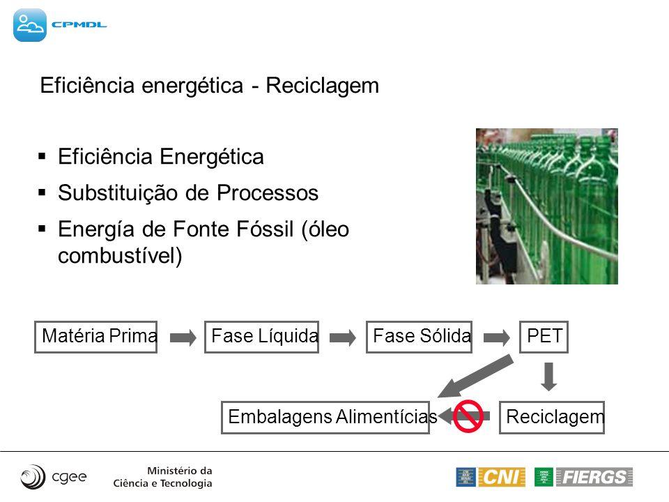 Eficiência energética - Reciclagem