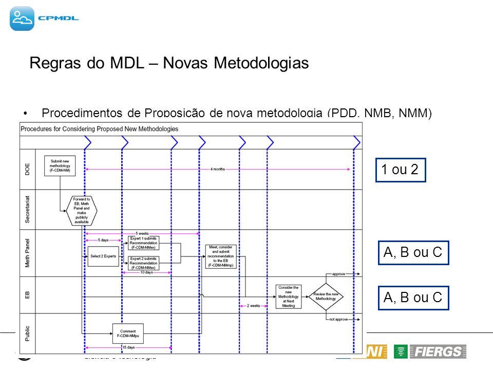 Regras do MDL – Novas Metodologias