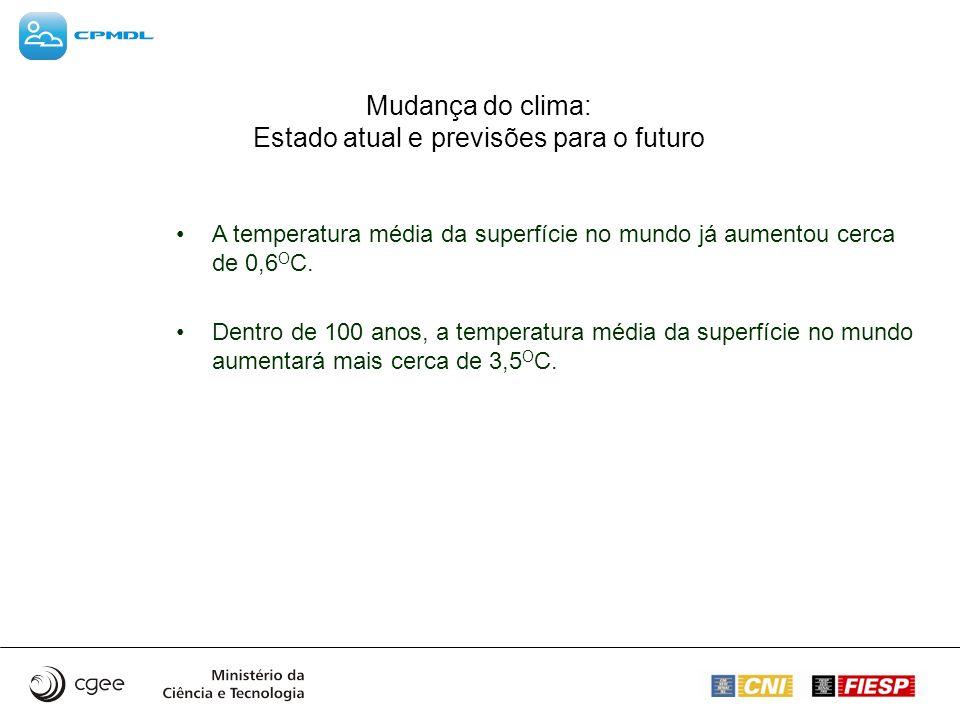Mudança do clima: Estado atual e previsões para o futuro