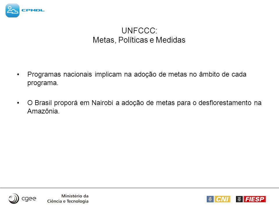 UNFCCC: Metas, Políticas e Medidas