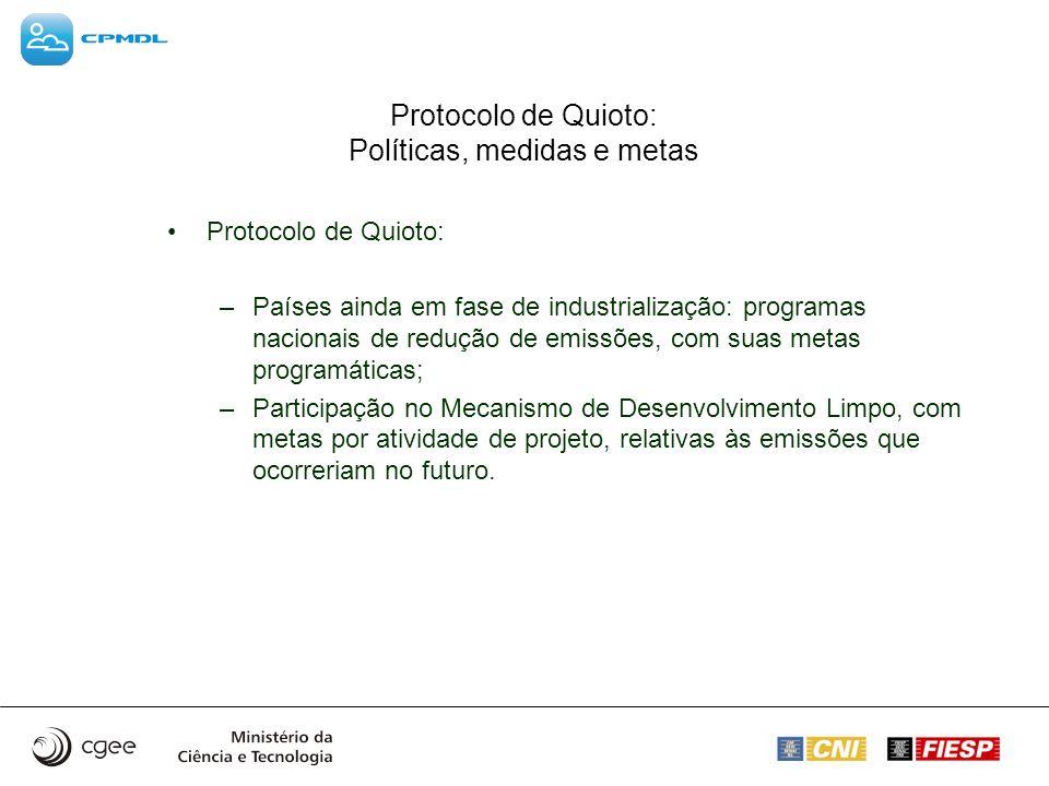 Protocolo de Quioto: Políticas, medidas e metas