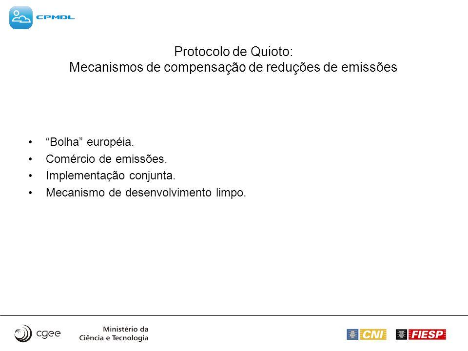 Protocolo de Quioto: Mecanismos de compensação de reduções de emissões